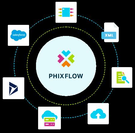 PhixFlow Low-Code Platform: Integrate with data