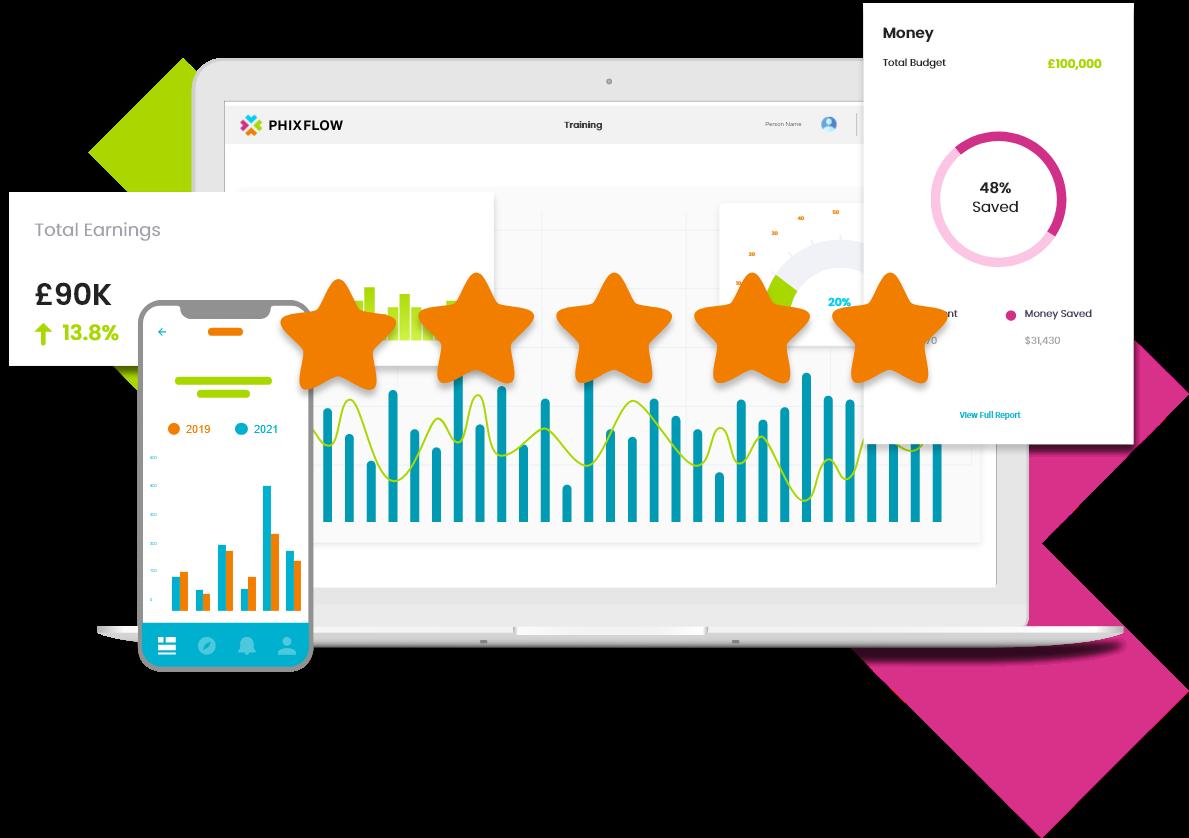 PhixFlow Low-code Platform - Delivering Quality